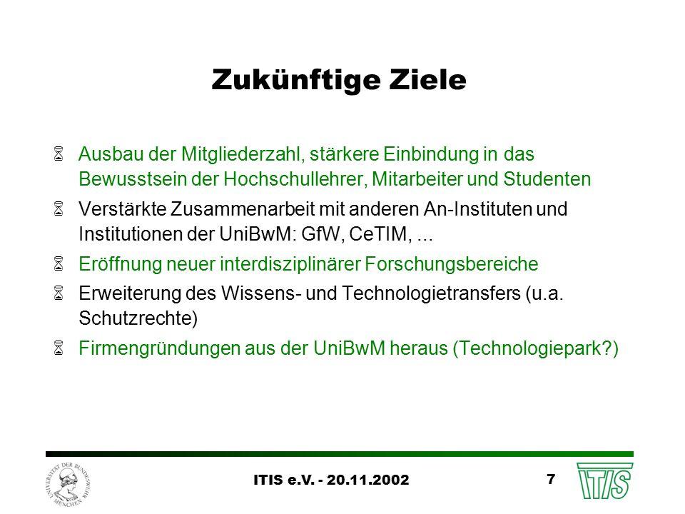 ITIS e.V.- 20.11.2002 8 ITIS: Mitglied werden 6Wer kann Mitglied werden.