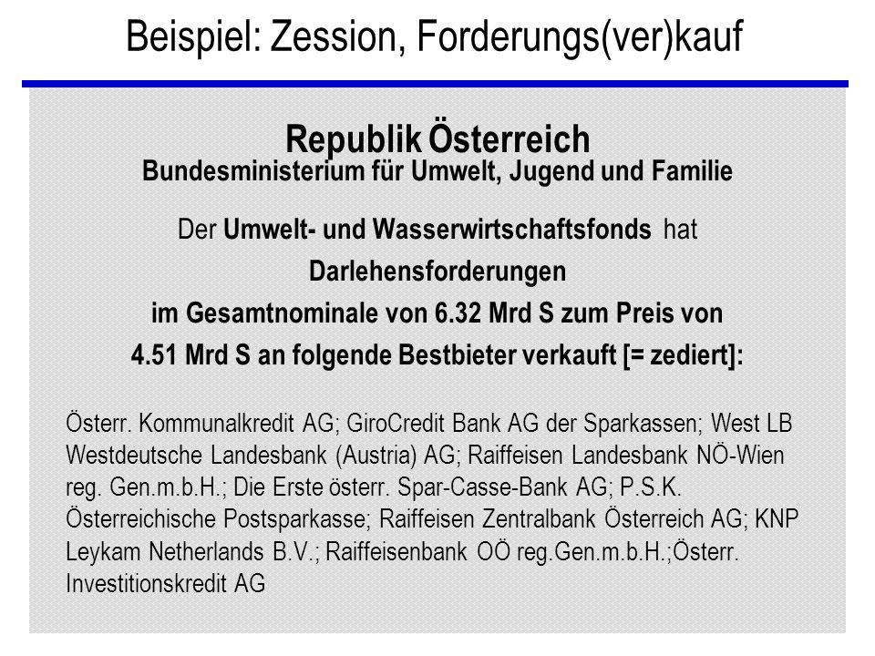 Beispiel: Zession, Forderungs(ver)kauf Republik Österreich Bundesministerium für Umwelt, Jugend und Familie Der Umwelt- und Wasserwirtschaftsfonds hat Darlehensforderungen im Gesamtnominale von 6.32 Mrd S zum Preis von 4.51 Mrd S an folgende Bestbieter verkauft [= zediert]: Österr.
