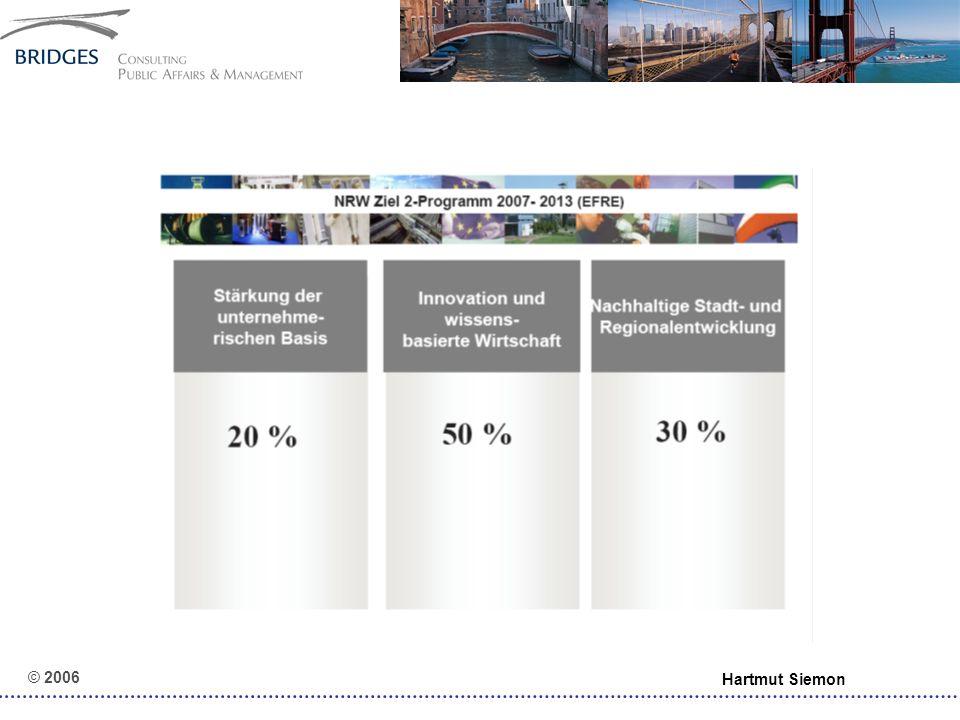 © 2006 Hartmut Siemon (5) Leitideen (2) Verstärkte Einbeziehung von Unternehmen in die Umsetzung des SGB II Lokale/regionale Vernetzung der Akteure Integrierte kommunale Programme
