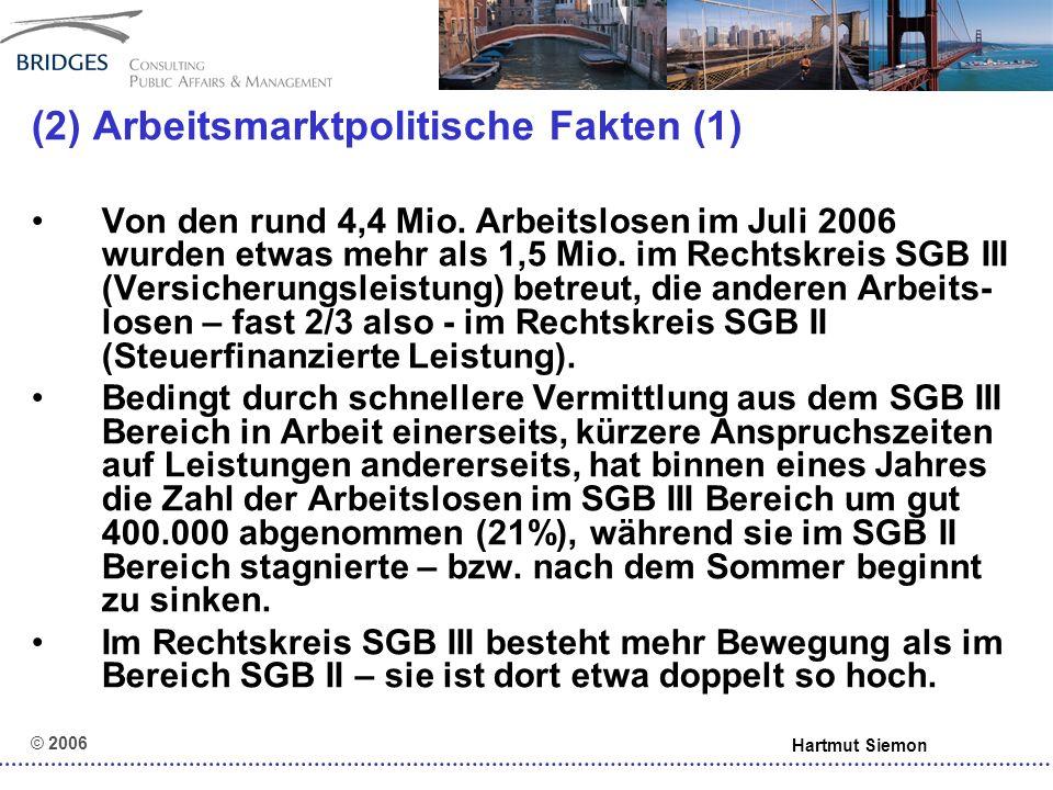 © 2006 Hartmut Siemon (2) Arbeitsmarktpolitische Fakten (2) Nach konservativer Schätzung[1]sind bundesweit zum gleichen Zeitpunkt (Juli 2006) mindestens 1,5 Mio.