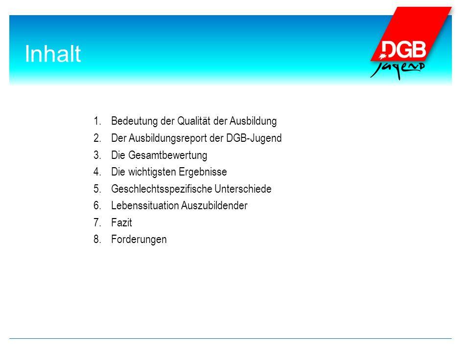 Inhalt 1.Bedeutung der Qualität der Ausbildung 2.Der Ausbildungsreport der DGB-Jugend 3.Die Gesamtbewertung 4.Die wichtigsten Ergebnisse 5.Geschlechts
