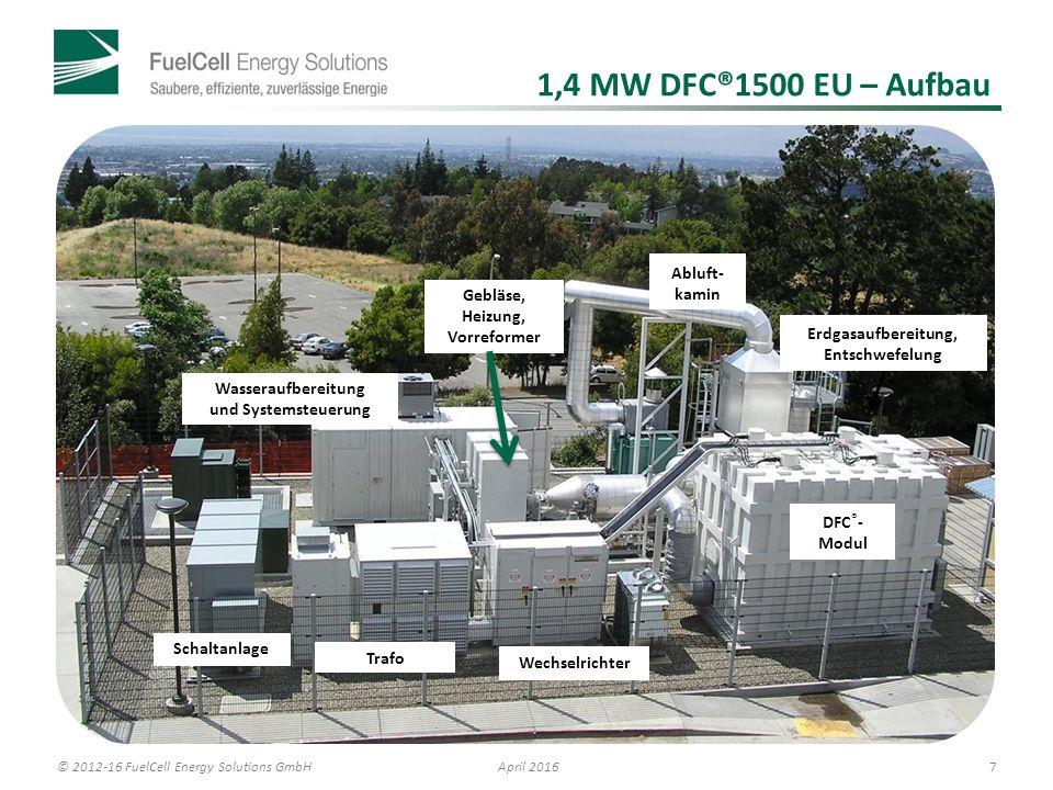 © 2012-16 FuelCell Energy Solutions GmbH 7 April 2016 1,4 MW DFC®1500 EU – Aufbau DFC ® - Modul Gebläse, Heizung, Vorreformer Wasseraufbereitung und Systemsteuerung Wechselrichter Erdgasaufbereitung, Entschwefelung Schaltanlage Abluft- kamin Trafo