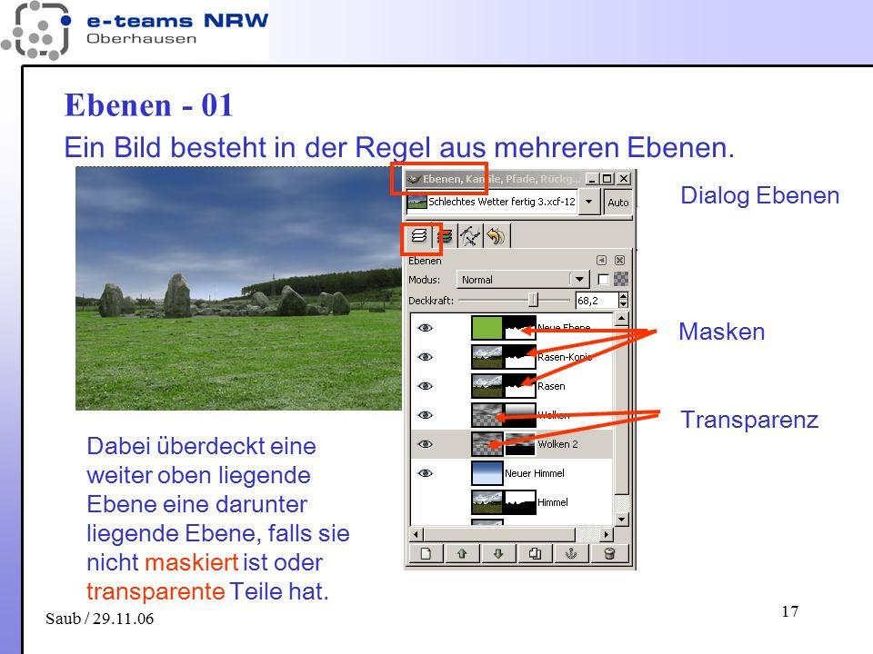 Saub / 29.11.06 17 Ebenen - 01 Ein Bild besteht in der Regel aus mehreren Ebenen. Dabei überdeckt eine weiter oben liegende Ebene eine darunter liegen