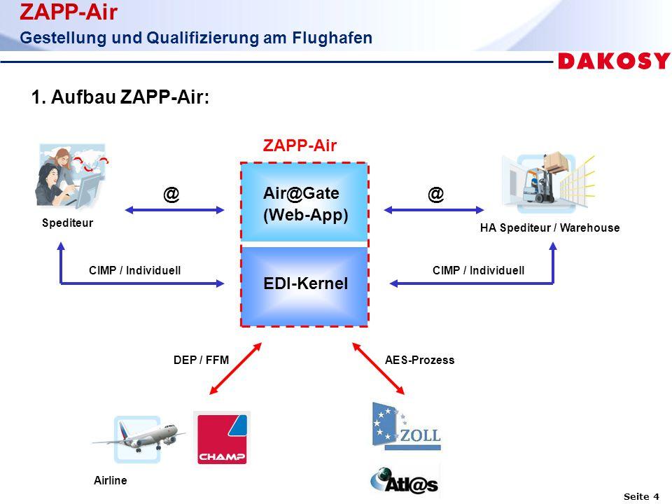 """Seite 5 ZAPP-Air Gestellung und Qualifizierung am Flughafen Agenda: 1.Aufbau ZAPP-Air 2.""""vor Ort Services - in eigener Regie - ZAPP-Air Services bei der LUG - ZAPP-Air Call Center (24/7) 3.Ausblick - FAIR@Link - Nummernschilderkennung und möglicher Nutzen für die Zoll-DL"""