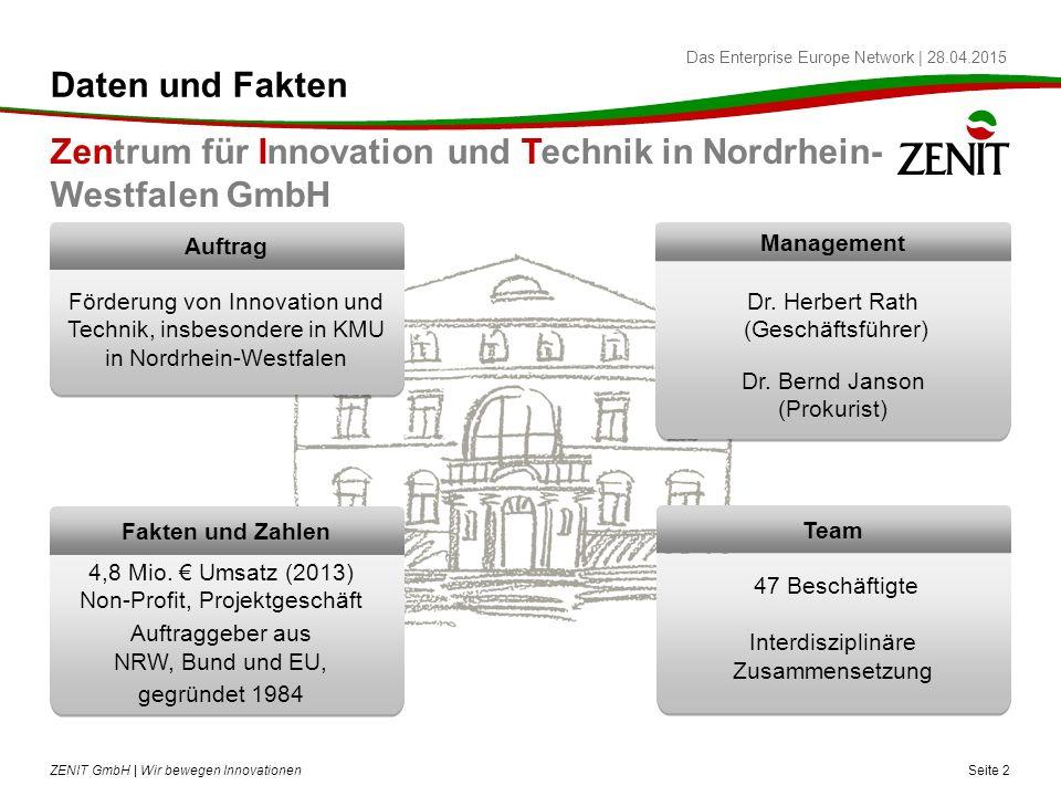 Das Enterprise Europe Network   28.04.2015 Zentrum für Innovation und Technik in Nordrhein- Westfalen GmbH Seite 2 ZENIT GmbH   Wir bewegen Innovationen Daten und Fakten Fakten und Zahlen 4,8 Mio.