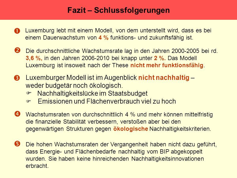 Fazit – Schlussfolgerungen Luxemburger Modell ist im Augenblick nicht nachhaltig – weder budgetär noch ökologisch.  Nachhaltigkeitslücke im Staatsbud