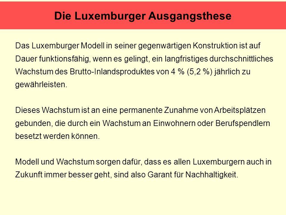 Die Luxemburger Ausgangsthese Das Luxemburger Modell in seiner gegenwärtigen Konstruktion ist auf Dauer funktionsfähig, wenn es gelingt, ein langfrist
