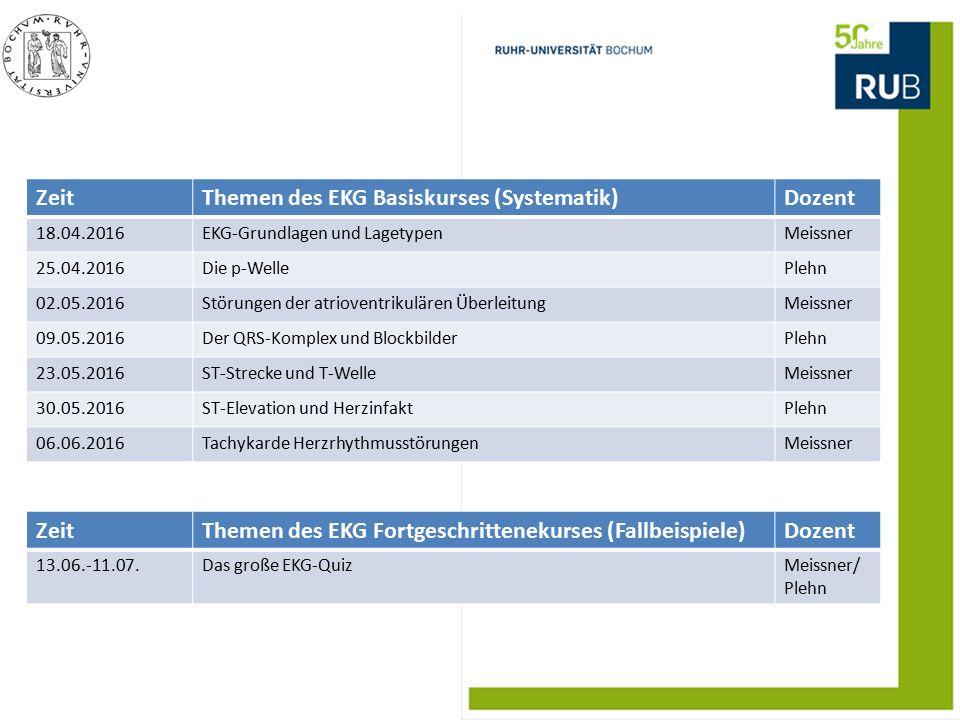 ZeitThemen des EKG Basiskurses (Systematik)Dozent 18.04.2016EKG-Grundlagen und LagetypenMeissner 25.04.2016Die p-WellePlehn 02.05.2016Störungen der at