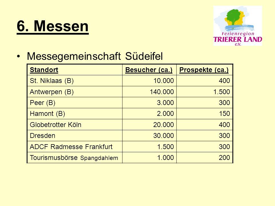 6. Messen Messegemeinschaft Südeifel StandortBesucher (ca.)Prospekte (ca.) St.