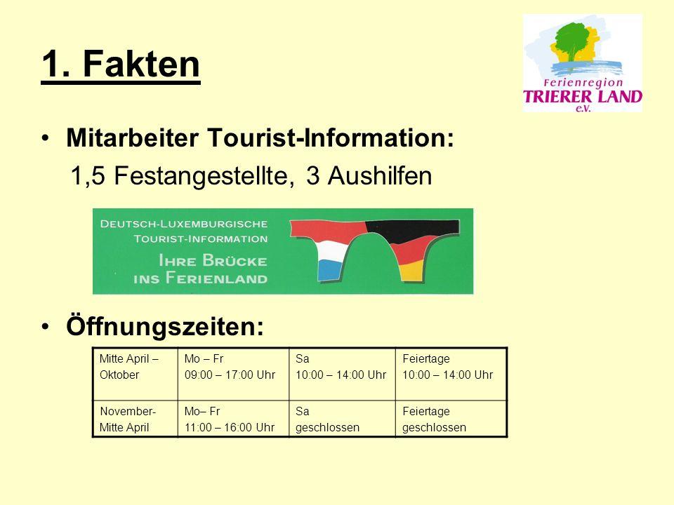 1. Fakten Mitarbeiter Tourist-Information: 1,5 Festangestellte, 3 Aushilfen Öffnungszeiten: Mitte April – Oktober Mo – Fr 09:00 – 17:00 Uhr Sa 10:00 –