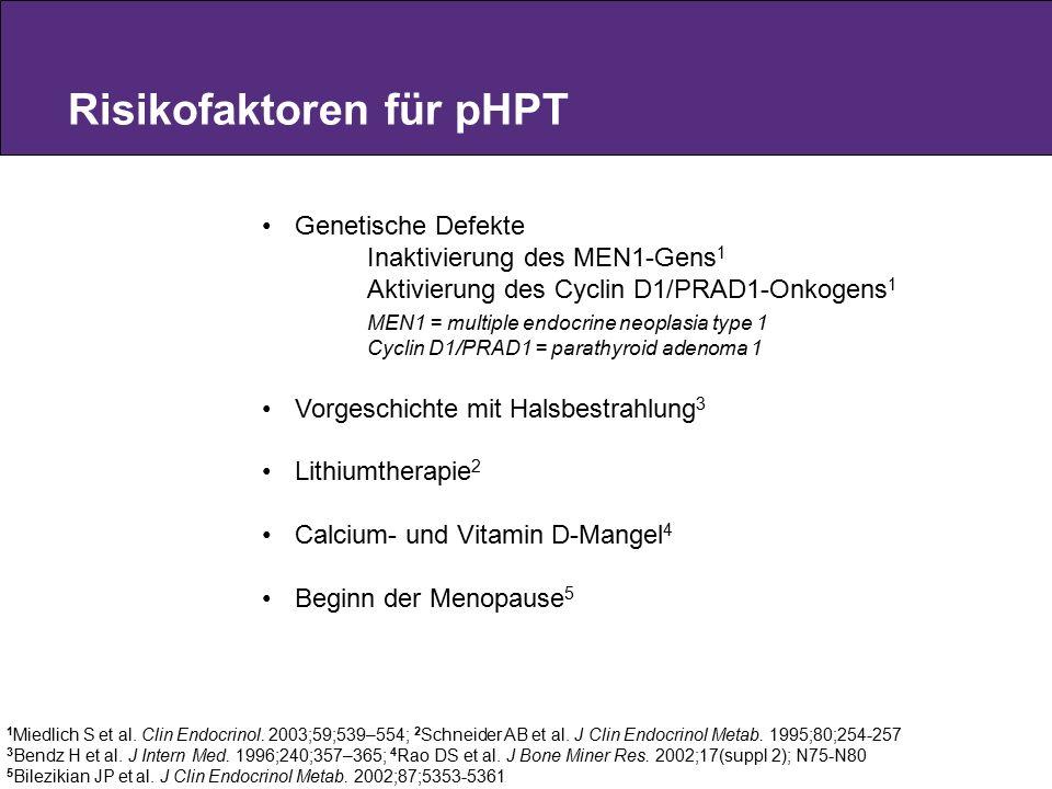 Risikofaktoren für pHPT 1 Miedlich S et al. Clin Endocrinol. 2003;59;539–554; 2 Schneider AB et al. J Clin Endocrinol Metab. 1995;80;254-257 3 Bendz H