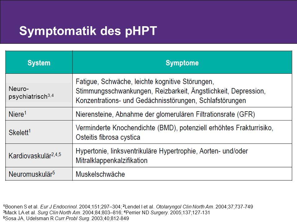 Symptomatik des pHPT 1 Boonen S et al. Eur J Endocrinol. 2004;151;297–304; 2 Lendel I et al. Otolaryngol Clin North Am. 2004;37;737-749 3 Mack LA et a