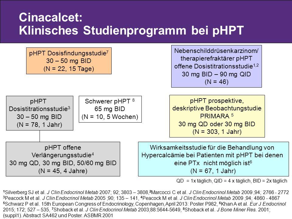 pHPT Dosisfindungsstudie 7 30 – 50 mg BID (N = 22, 15 Tage) pHPT Dosistitrationsstudie 3 30 – 50 mg BID (N = 78, 1 Jahr) Schwerer pHPT 8 65 mg BID (N