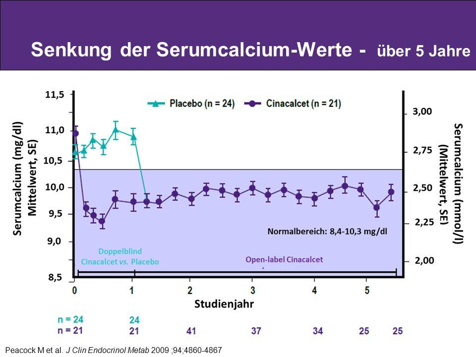 Senkung der Serumcalcium-Werte - über 5 Jahre Peacock M et al. J Clin Endocrinol Metab 2009 ;94;4860-4867