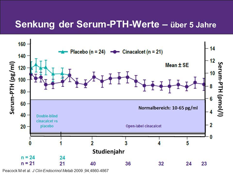 Senkung der Serum-PTH-Werte – über 5 Jahre Peacock M et al. J Clin Endocrinol Metab 2009 ;94;4860-4867