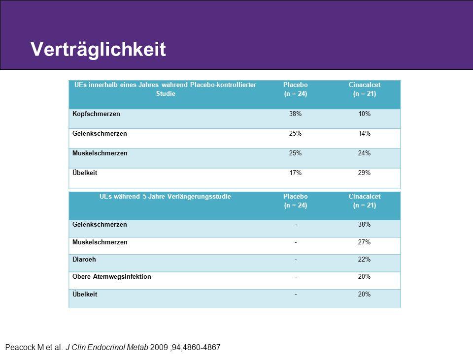 Verträglichkeit Peacock M et al. J Clin Endocrinol Metab 2009 ;94;4860-4867 UEs innerhalb eines Jahres während Placebo-kontrollierter Studie Placebo (