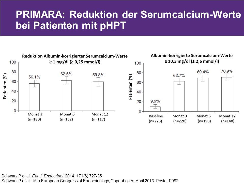 PRIMARA: Reduktion der Serumcalcium-Werte bei Patienten mit pHPT Schwarz P et al. Eur J Endocrinol: 2014; 171(6):727-35 Schwarz P et al. 15th European