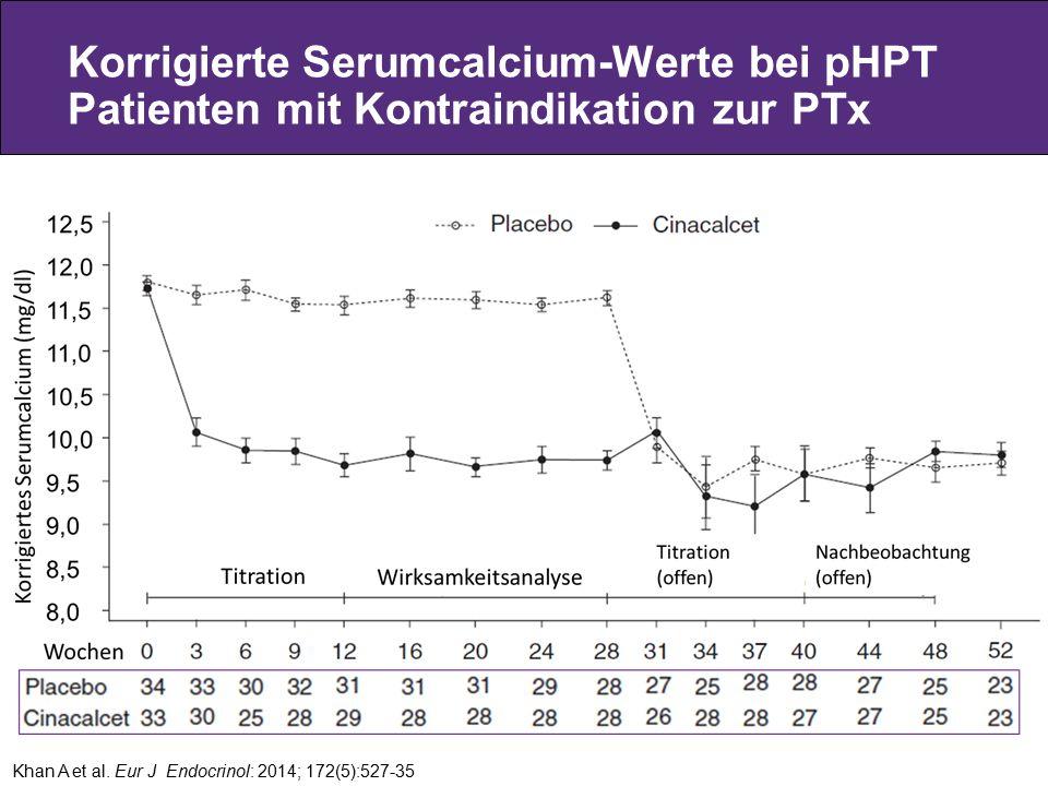 Korrigierte Serumcalcium-Werte bei pHPT Patienten mit Kontraindikation zur PTx Khan A et al. Eur J Endocrinol: 2014; 172(5):527-35