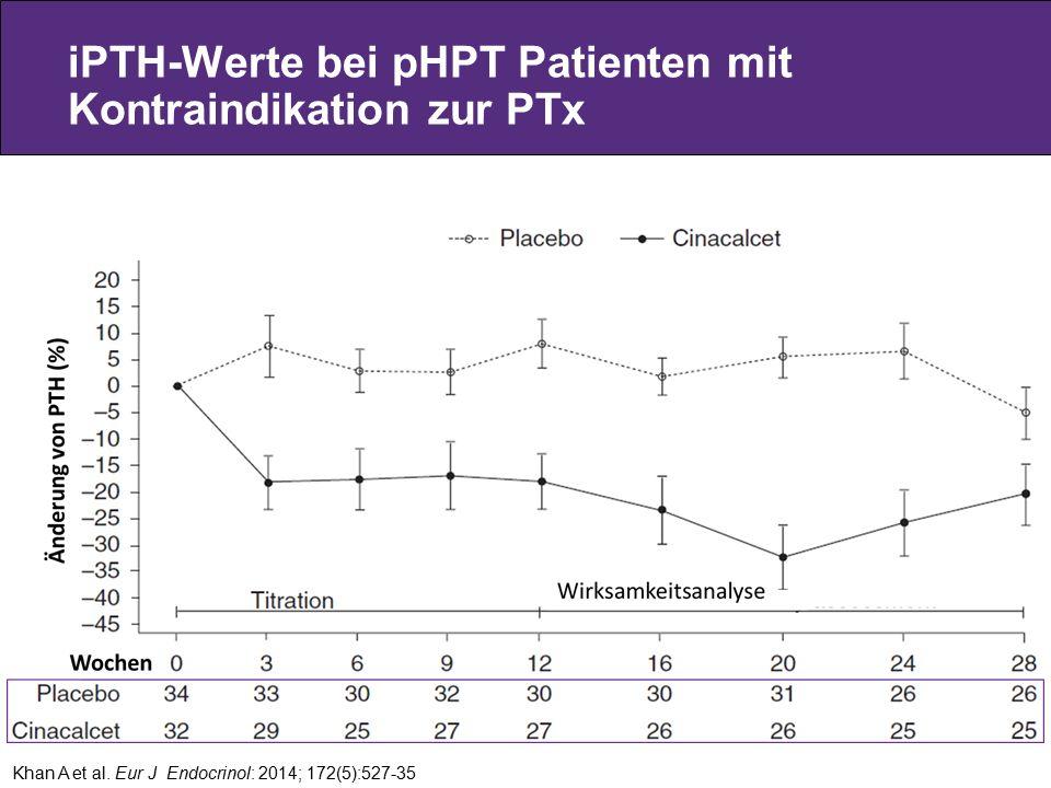 iPTH-Werte bei pHPT Patienten mit Kontraindikation zur PTx Khan A et al. Eur J Endocrinol: 2014; 172(5):527-35