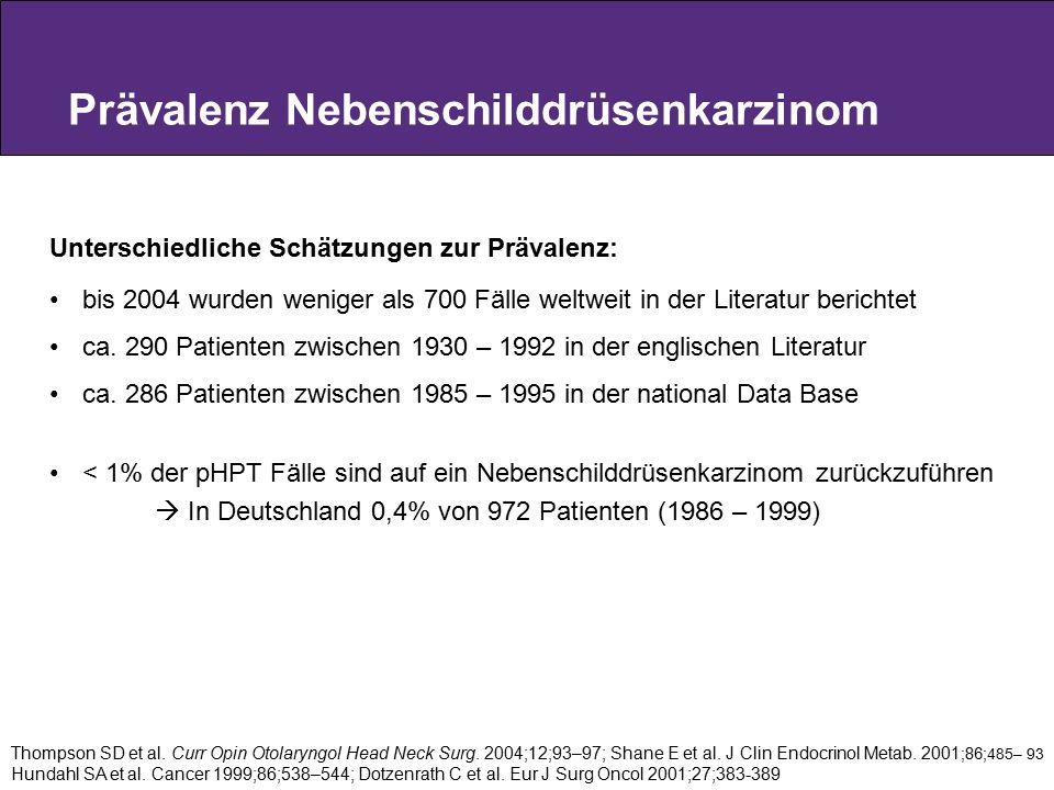 Prävalenz Nebenschilddrüsenkarzinom Unterschiedliche Schätzungen zur Prävalenz: bis 2004 wurden weniger als 700 Fälle weltweit in der Literatur berich