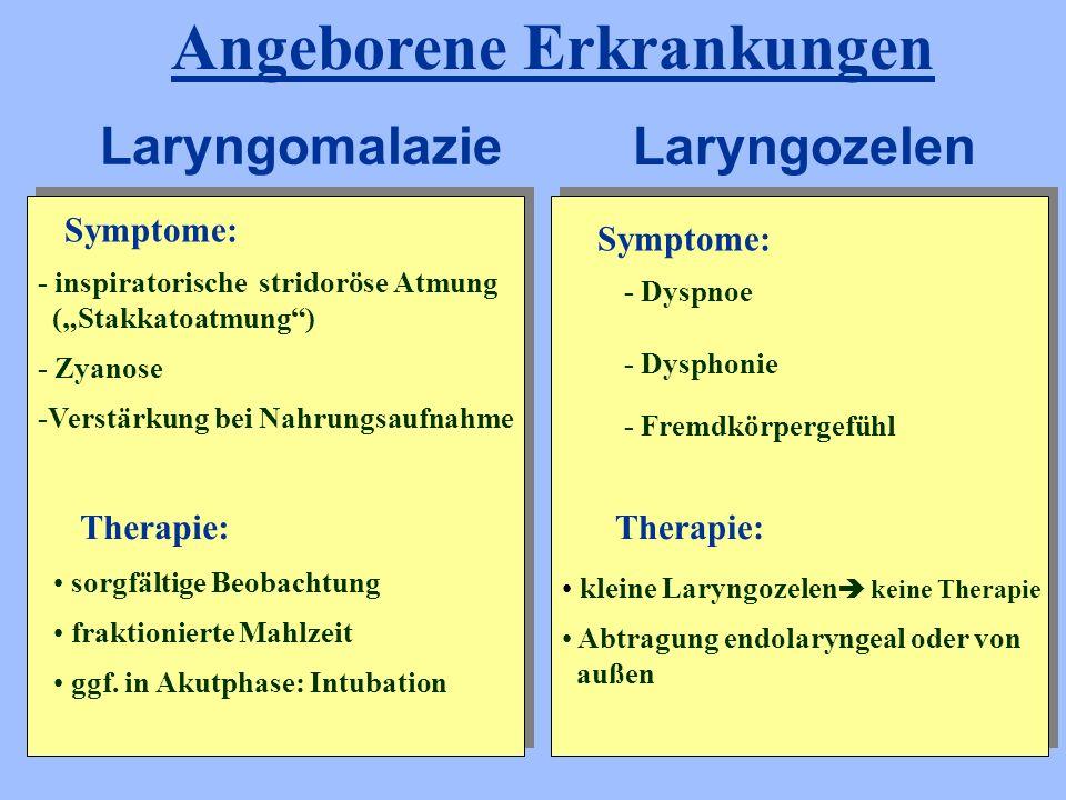 """Symptome: Angeborene Erkrankungen - inspiratorische stridoröse Atmung (""""Stakkatoatmung ) - Zyanose -Verstärkung bei Nahrungsaufnahme Symptome: Therapie: sorgfältige Beobachtung fraktionierte Mahlzeit ggf."""