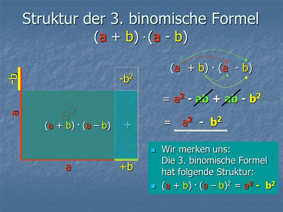 Struktur der 3. binomische Formel (a + b). (a - b) a +b a -b-b-b-b a2a2a2a2 -ab -b 2 + (a + b).