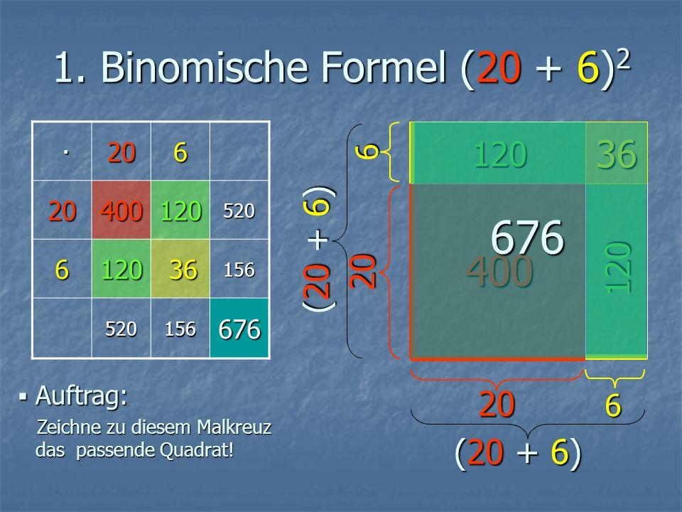 1.Binomische Formel (a + b) 2 Auftrag: Notiere, in welche Teilflächen das Quadrat gegliedert wird.