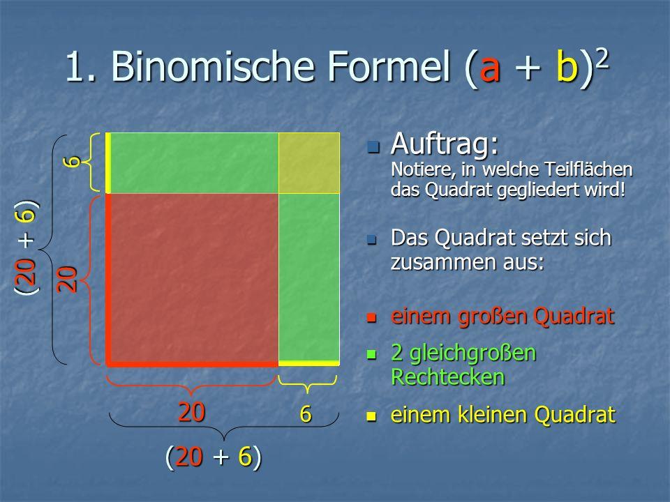 1. Binomische Formel (a + b) 2 Auftrag: Notiere, in welche Teilflächen das Quadrat gegliedert wird.