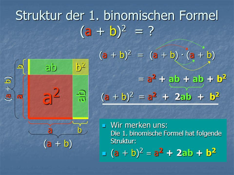 Struktur der 1. binomischen Formel (a + b) 2 = . Wir merken uns: Die 1.