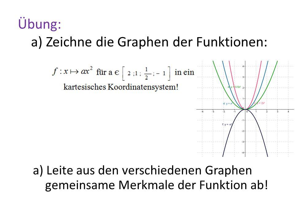 Übung: a) Zeichne die Graphen der Funktionen: a) Leite aus den verschiedenen Graphen gemeinsame Merkmale der Funktion ab!