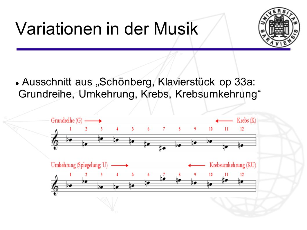 "Variationen in der Musik Ausschnitt aus ""Schönberg, Klavierstück op 33a: Grundreihe, Umkehrung, Krebs, Krebsumkehrung"""