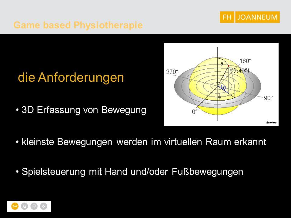 die Anforderungen kleinste Bewegungen werden im virtuellen Raum erkannt Spielsteuerung mit Hand und/oder Fußbewegungen 3D Erfassung von Bewegung