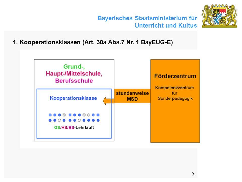 Bayerisches Staatsministerium für Unterricht und Kultus 3 1. Kooperationsklassen (Art. 30a Abs.7 Nr. 1 BayEUG-E)