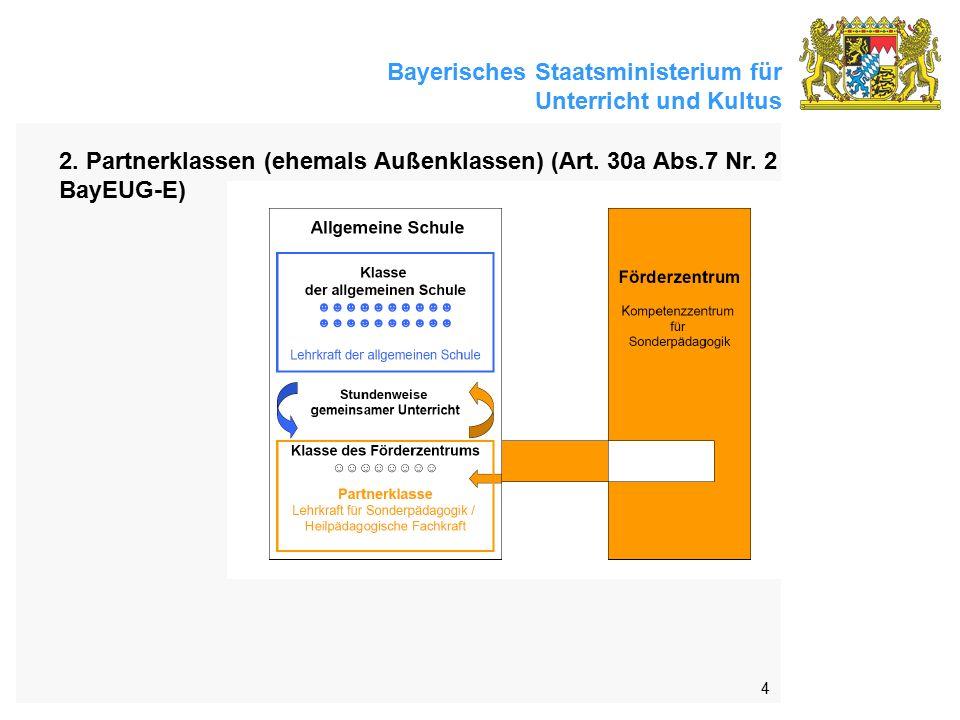 Bayerisches Staatsministerium für Unterricht und Kultus 4 2. Partnerklassen (ehemals Außenklassen) (Art. 30a Abs.7 Nr. 2 BayEUG-E)