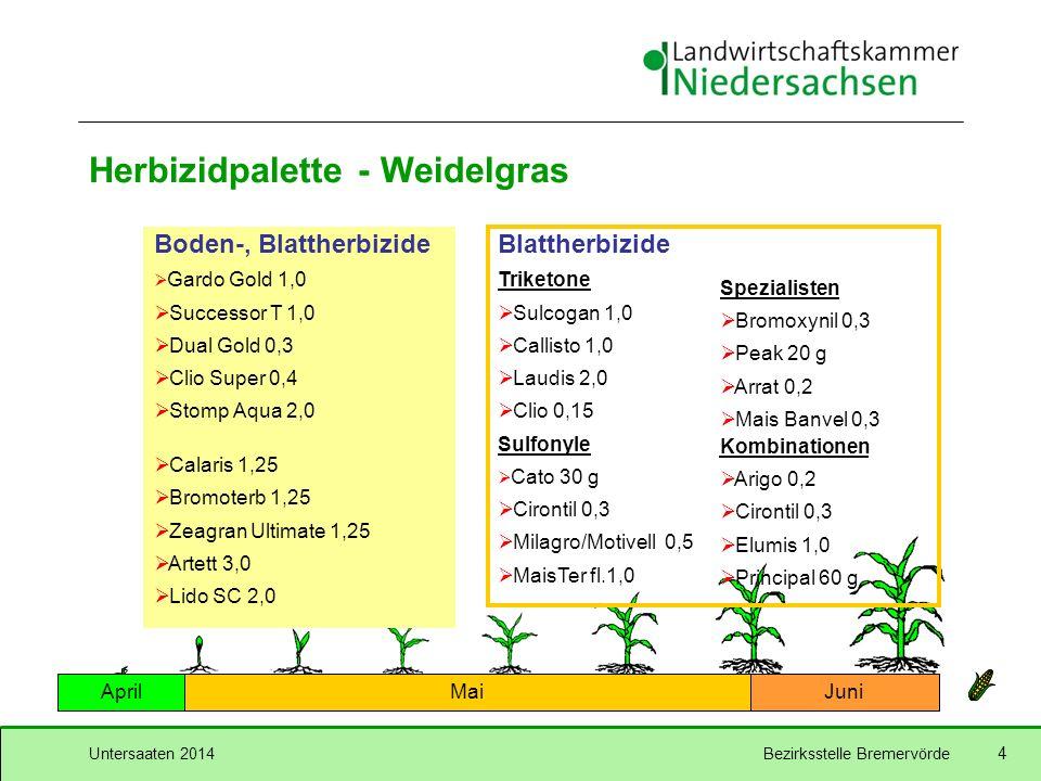 Untersaaten 2014Bezirksstelle Bremervörde 5 Herbizidempfehlungen – Weidelgras - 2014 JuniMaiApril Hirsearten / Nachtschatten / Winden-Knöterich BBCH 10 11 12 13 14 15 16 18 *Gräsersulfonyle z.B.: Milagro f.