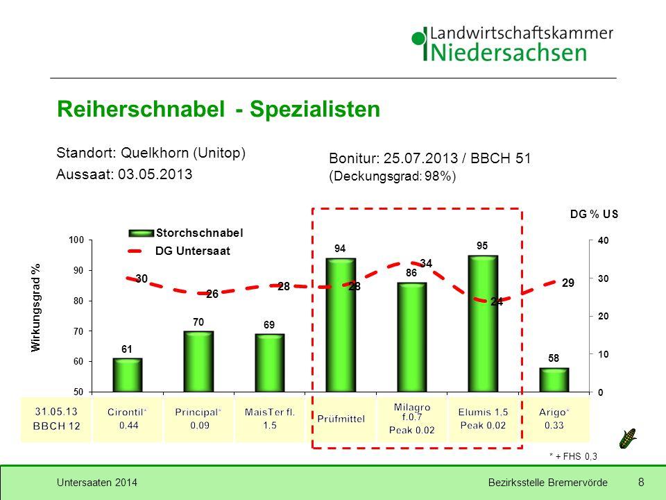 Untersaaten 2014Bezirksstelle Bremervörde 9 Ausbringung Untersaat – Schleppschuh Bild: Heinrich Romundt