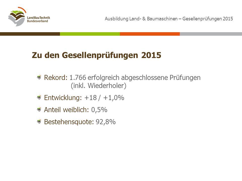 Ausbildung Land- & Baumaschinen – Gesellenprüfungen 2015 Zu den Gesellenprüfungen 2015 Rekord: 1.766 erfolgreich abgeschlossene Prüfungen (inkl.