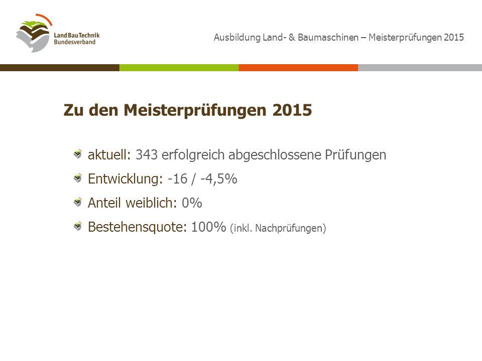Ausbildung Land- & Baumaschinen – Meisterprüfungen 2015 Zu den Meisterprüfungen 2015 aktuell: 343 erfolgreich abgeschlossene Prüfungen Entwicklung: -16 / -4,5% Anteil weiblich: 0% Bestehensquote: 100% (inkl.