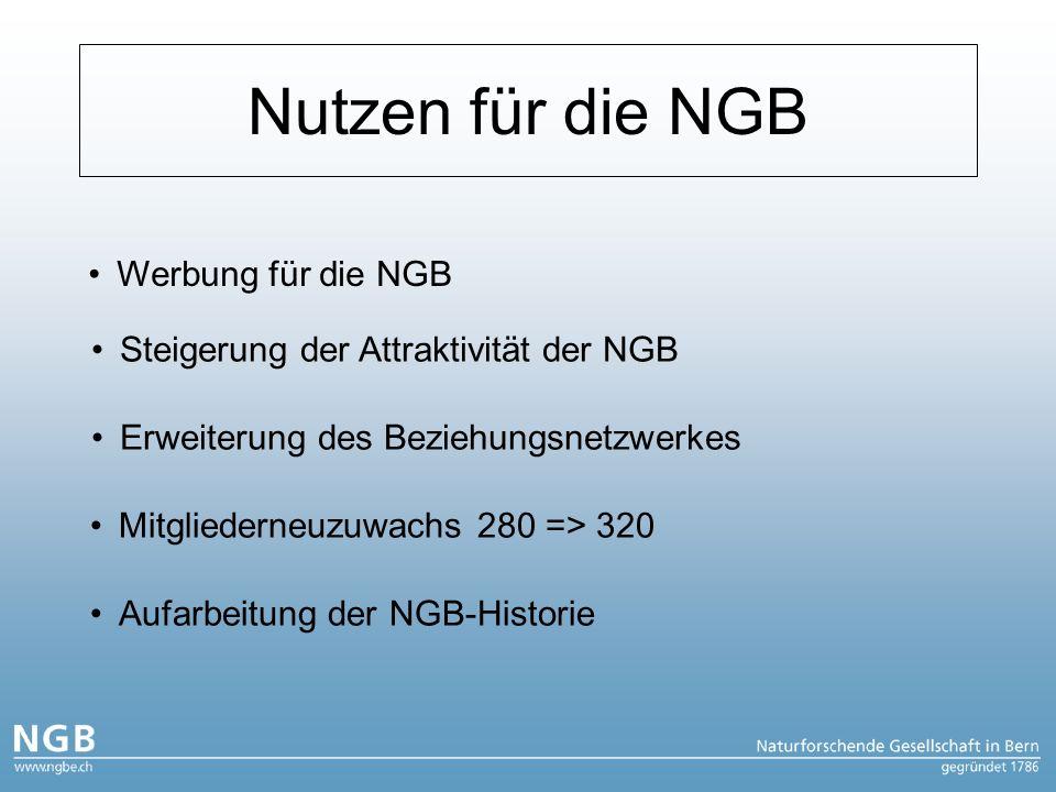 Nutzen für die NGB Werbung für die NGB Erweiterung des Beziehungsnetzwerkes Steigerung der Attraktivität der NGB Mitgliederneuzuwachs 280 => 320 Aufarbeitung der NGB-Historie