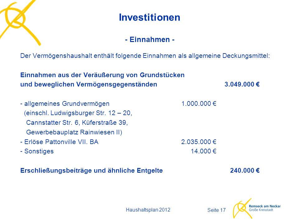 Haushaltsplan 2012 Seite 17 Investitionen - Einnahmen - Der Vermögenshaushalt enthält folgende Einnahmen als allgemeine Deckungsmittel: Einnahmen aus der Veräußerung von Grundstücken und beweglichen Vermögensgegenständen3.049.000 € - allgemeines Grundvermögen1.000.000 € (einschl.