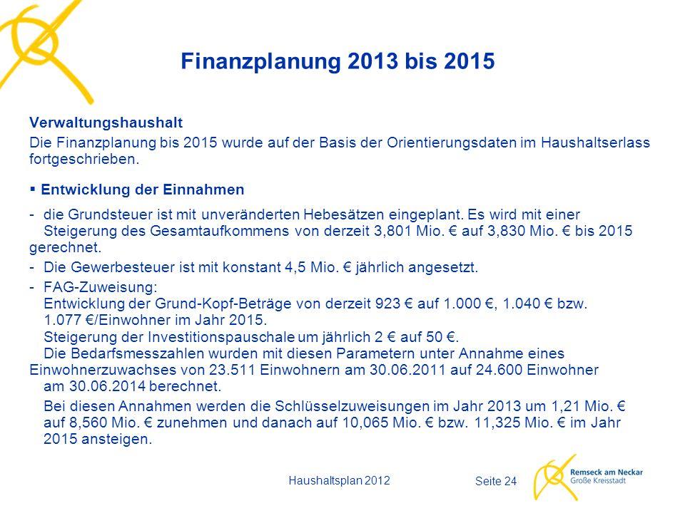 Haushaltsplan 2012 Seite 24 Finanzplanung 2013 bis 2015 Verwaltungshaushalt Die Finanzplanung bis 2015 wurde auf der Basis der Orientierungsdaten im Haushaltserlass fortgeschrieben.