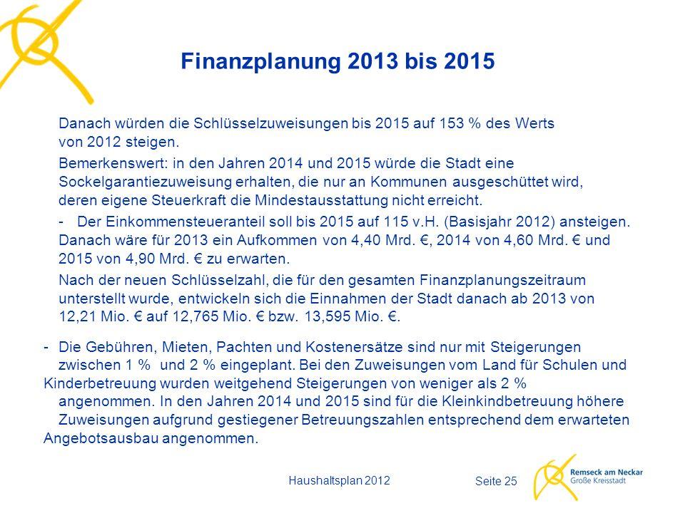 Haushaltsplan 2012 Seite 25 Finanzplanung 2013 bis 2015 Danach würden die Schlüsselzuweisungen bis 2015 auf 153 % des Werts von 2012 steigen. Bemerken
