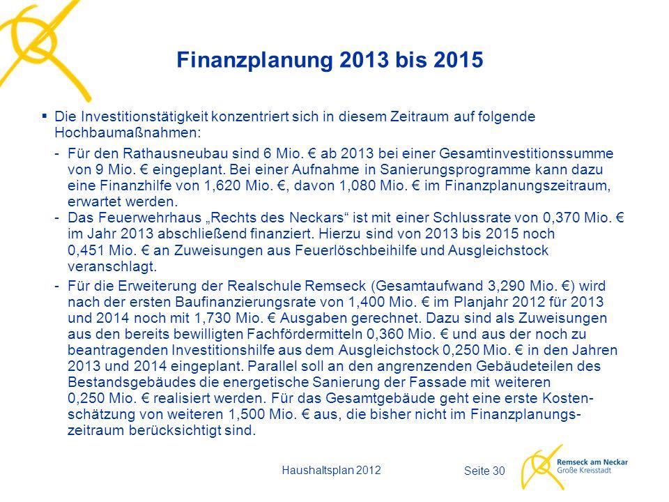 Haushaltsplan 2012 Seite 30 Finanzplanung 2013 bis 2015  Die Investitionstätigkeit konzentriert sich in diesem Zeitraum auf folgende Hochbaumaßnahmen: -Für den Rathausneubau sind 6 Mio.