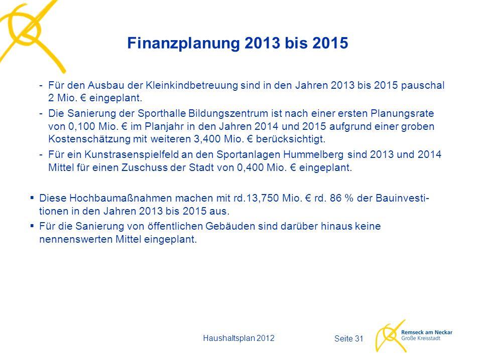 Haushaltsplan 2012 Seite 31 Finanzplanung 2013 bis 2015 -Für den Ausbau der Kleinkindbetreuung sind in den Jahren 2013 bis 2015 pauschal 2 Mio. € eing