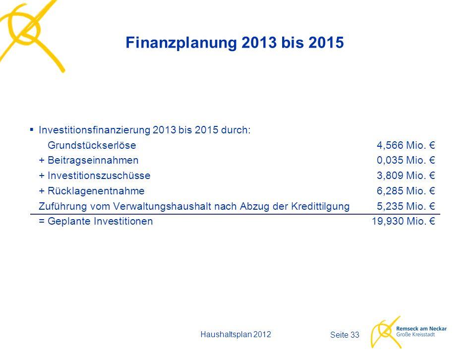Haushaltsplan 2012 Seite 33 Finanzplanung 2013 bis 2015  Investitionsfinanzierung 2013 bis 2015 durch: Grundstückserlöse 4,566 Mio. € +Beitragseinnah