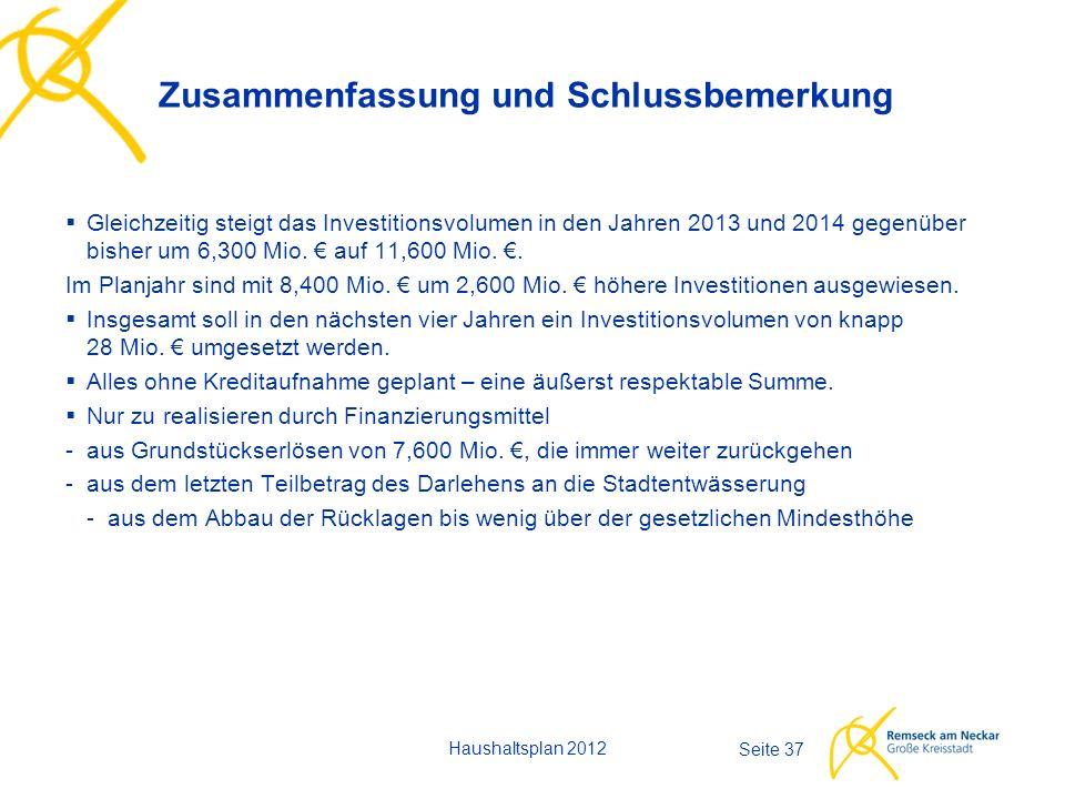 Haushaltsplan 2012 Seite 37  Gleichzeitig steigt das Investitionsvolumen in den Jahren 2013 und 2014 gegenüber bisher um 6,300 Mio. € auf 11,600 Mio.