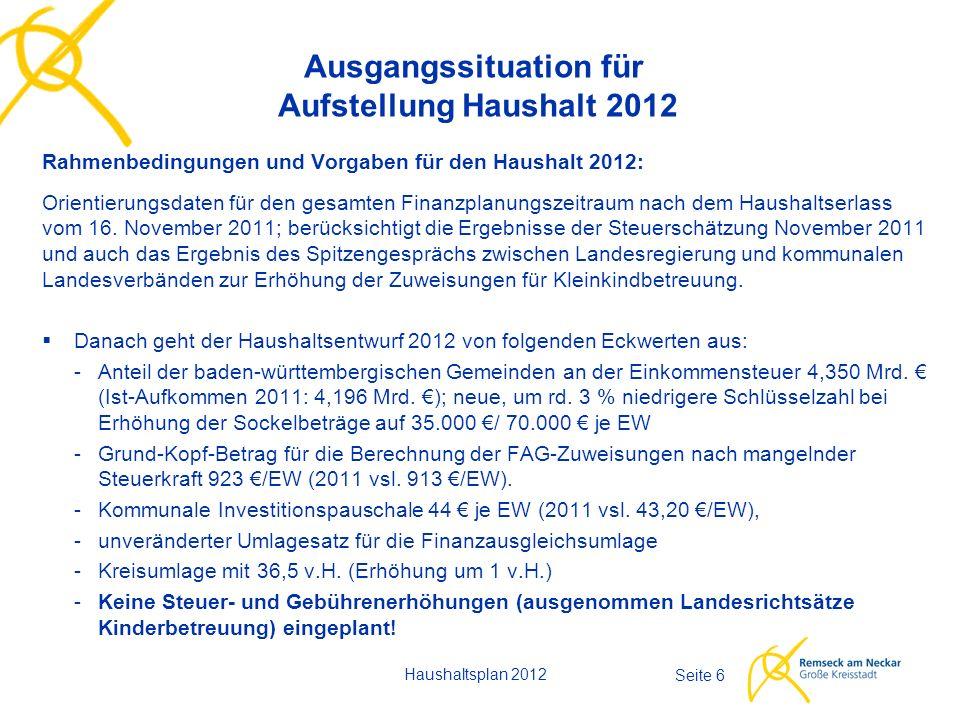 Haushaltsplan 2012 Seite 6 Ausgangssituation für Aufstellung Haushalt 2012 Rahmenbedingungen und Vorgaben für den Haushalt 2012: Orientierungsdaten fü