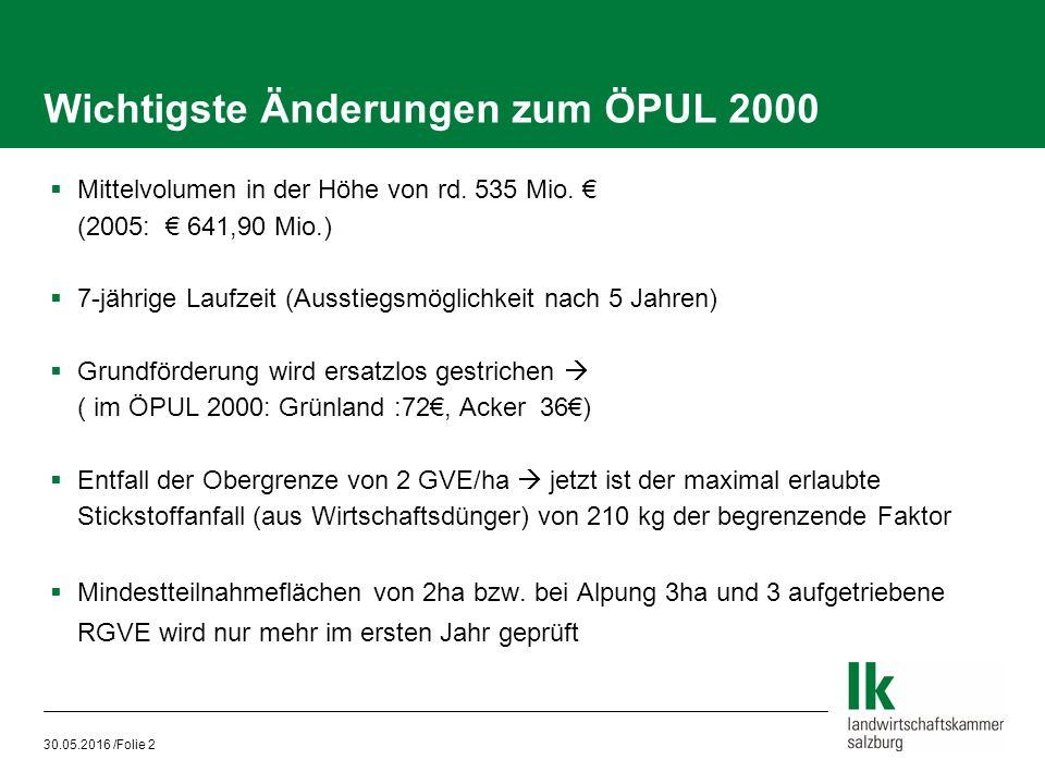 30.05.2016 /Folie 2 Wichtigste Änderungen zum ÖPUL 2000  Mittelvolumen in der Höhe von rd.