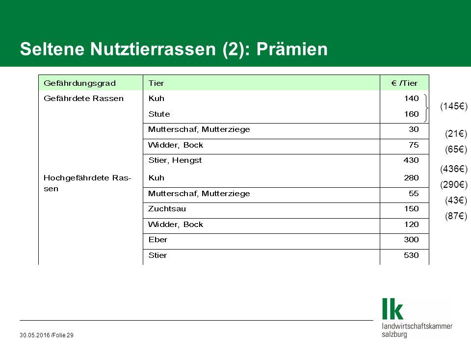 30.05.2016 /Folie 29 Seltene Nutztierrassen (2): Prämien (145€) (21€) (65€) (436€) (290€) (43€) (87€)