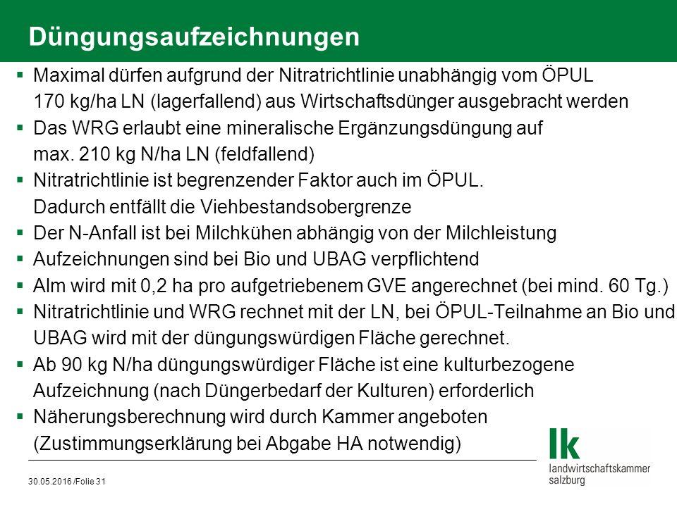 30.05.2016 /Folie 31 Düngungsaufzeichnungen  Maximal dürfen aufgrund der Nitratrichtlinie unabhängig vom ÖPUL 170 kg/ha LN (lagerfallend) aus Wirtschaftsdünger ausgebracht werden  Das WRG erlaubt eine mineralische Ergänzungsdüngung auf max.